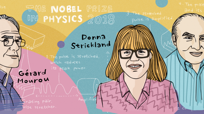 2018년 노벨물리학상: 레이저 물리학 분야의 혁신적인 발명