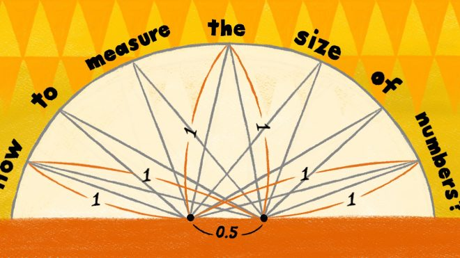p진 해석과 기하 [1]: 수의 크기를 재는 여러 방법?