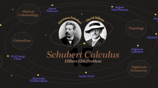 불멸의 힐버트 [4]: 곡선의 수를 찾아라